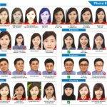 Applying for a foreign tourist visa. The complex photo requirements for a Chinese visa.